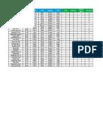 REIT Ranking - June 2014