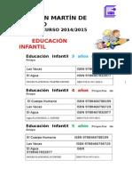 Textos 2014-2015