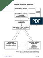 Cognitive model of Postnatal Depression