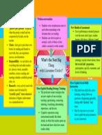Mind Map Literature Circles 2