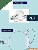 PP Perrin tube
