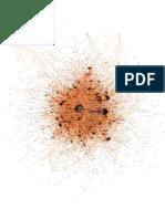 analyse twitter #nedcos