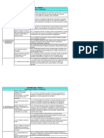 ISO27001 2013 - Anexo a - En Tabla Excel