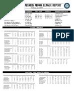 07.06.14 Mariners Minor League Report