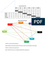 activity 2 diffusion networks and the change process