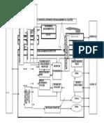 Diagrama Proceselor Sistemului de Management Al Calitatii BUN
