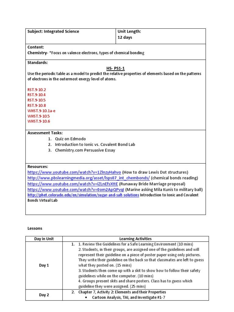 Chemgallery5tech chemical bond ionic bonding urtaz Gallery