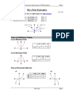 geometrical_applications_of_differentiation