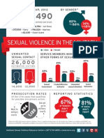Sexual Violence in the Military Infograph