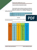 Graficas de Control Para Defectuosos de n, Np Terminada
