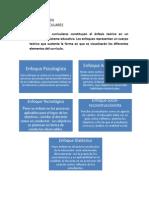 ESQUEMA RESUMEN, modelos y enfoques.docx
