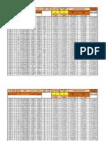 Catalogo Area de Influencia