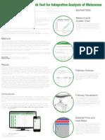 Melanoma Profiler Web Tool for Integrative Analysis of Melanoma