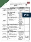 Pp Rancangan Pelajaran 2013 Format