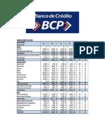 Análisis de Estados Finacieros Del BCP, BBVA, SCOTIABANK Entre Otros