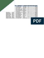 Ejercicos Excel