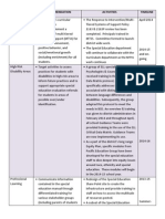 study recommendations 2013-14 summary