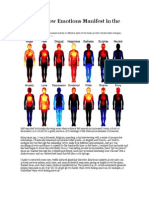 Mapping How Emotions Manifest in the Body