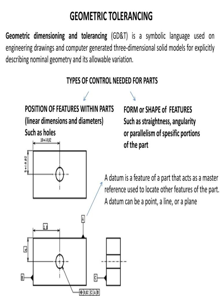 Geometric tolerance observational error uncertainty buycottarizona Image collections
