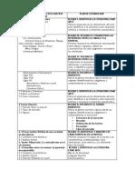 Plan de Estudios Del Lycée Gustave Flaubert Lit. Univ.