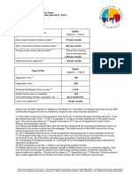 20140128 School.tuition.and.Fees
