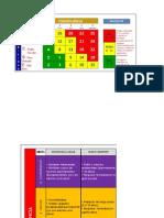Anexo 8 - Tabla de Consecuencias - Riesgos HSEC