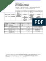 Lista de Oferta Do 2 Periodo 2014 FCT v5 (1)
