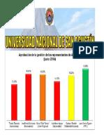 Encuesta UNSA Junio 2014 a Congresistas AQP