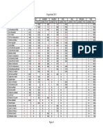 Clasificaciones 2014 REGULARIDAD 5