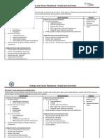 wywla grade-level career continuum details ms