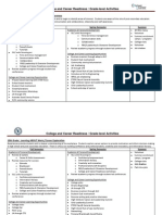 wywla grade-level career continuum details hs