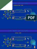 Oil_Mist_Detector