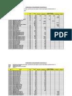 Cronograma de Requerimiento de Materiales