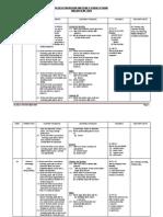 Yearly Scheme of Work English Year 3 Kssr 2014 skdtho