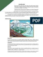 Ciclo Hidrológico Del Agua