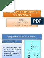 Esquemas de Conexión de Subestaciones t1pii