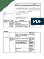 Planificacion de Unidad Didactica n2 de Ciencia