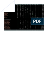 Eve Online Ore & Alloy Yeild Charts