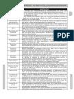 Vocabulario basico_12_guerra_fria.pdf