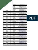 Prospect List for EH&S Webinar