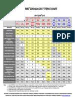 Incoterms 2010 Chart