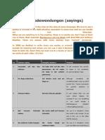Deutsche Redewendungen (Saying)