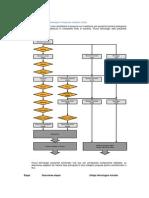 Descrierea Fluxului Tehnologic Fabrica Cherestea