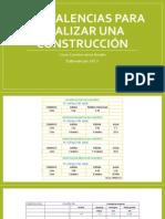 Equivalencias Para Realizar Una Construcción