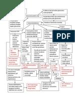patofisologi GlomeruloNefritis