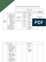 Tabela matriz a utilizar para a realização da 1ª parte da tarefa, conforme indicações do Guia da Sessão