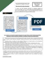ACTIVIDAD_Estructura de La Obra Dramática