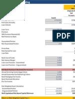 SBA Lending Economics