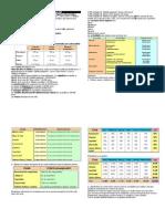 Método de Costes ABC-parte2