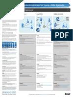 Windows7 Poster Metodos Implementacao